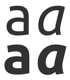 วิธีติดตั้ง Font บน Ubuntu